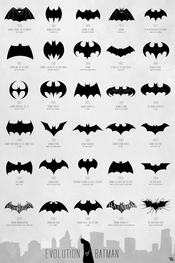 The Evolution Of The Batman Logo