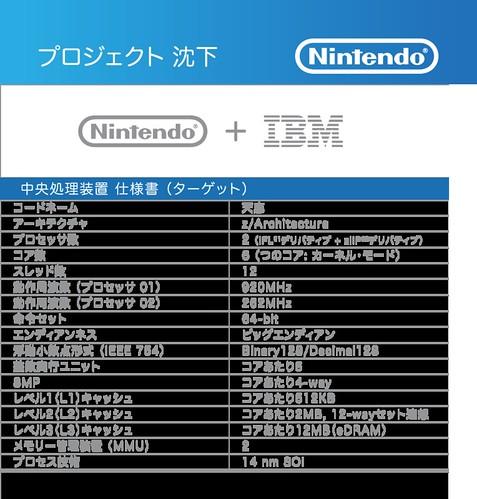 Wii_U_Spec