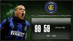 ronaldo by numbers /  Inter Milan