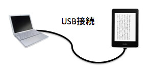kindle-usb-connection