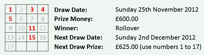 Dock Lottery 25112012.docx