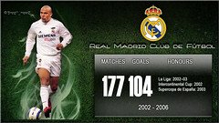 ronaldo by numbers / Real Madrid