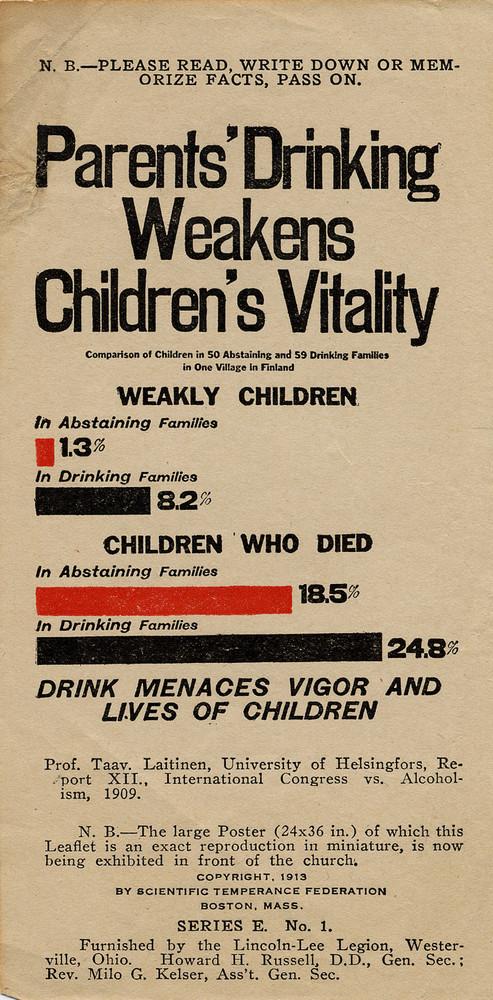 Parents Drinking Weakens Children's Vitality - Brookston