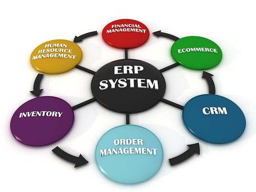 Enterprise resource planning erp system implementation
