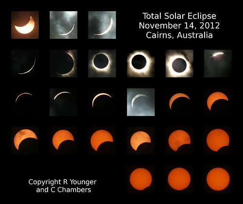 Total Eclipse Montage