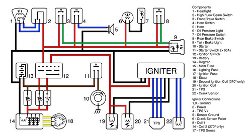 1967 Triumph Bonneville Wiring Diagram Readrh8nuasdbitcoinminingerfahrungde: T100 Wiring Diagram At Gmaili.net
