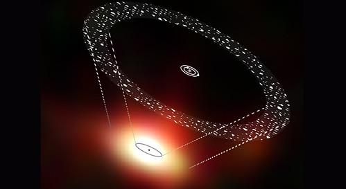 Sistema solare 61 Vir