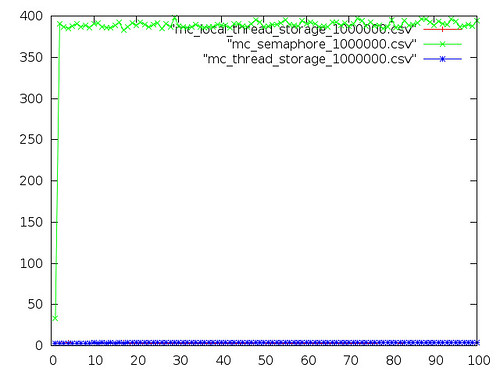 graph_MicroSPARC