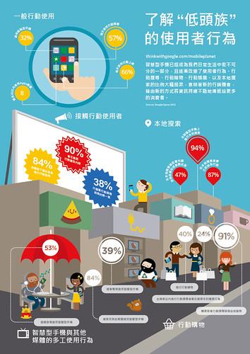 Google行動消費者行為A4DM_1009