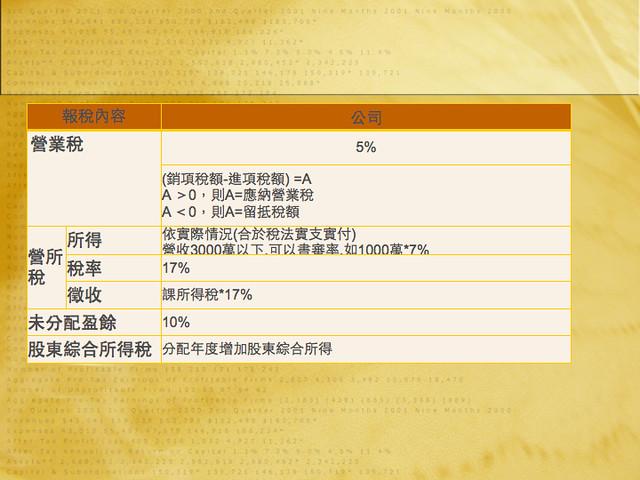 BNI長勝8分鐘分享鄭雅儷會計師20121106.020