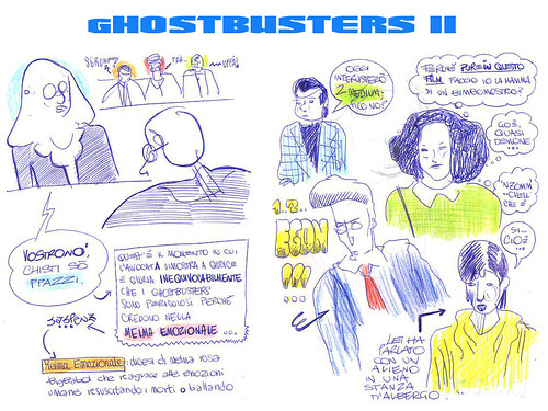 Last Movie I Sketched: Ghostbusters II by Ro ketepo