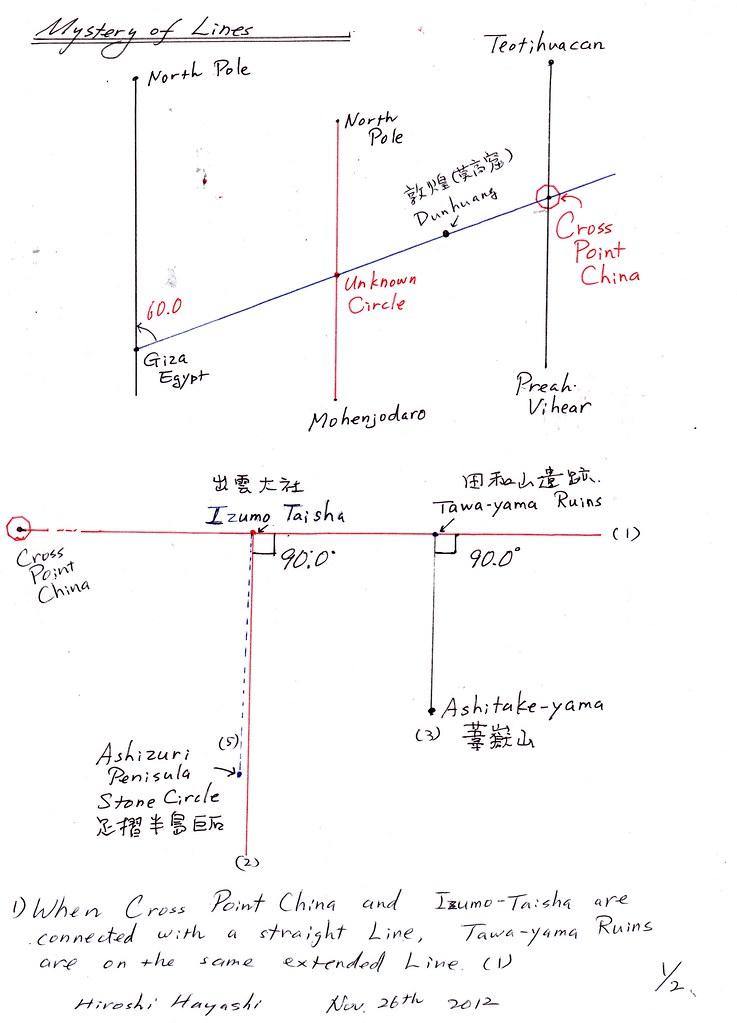 107 Mystery of Izumo Taisha(出雲大社の謎)byはやし浩司