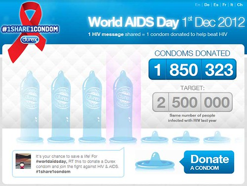WORLDS AIDS DAY: Durex's #1Share1Condom