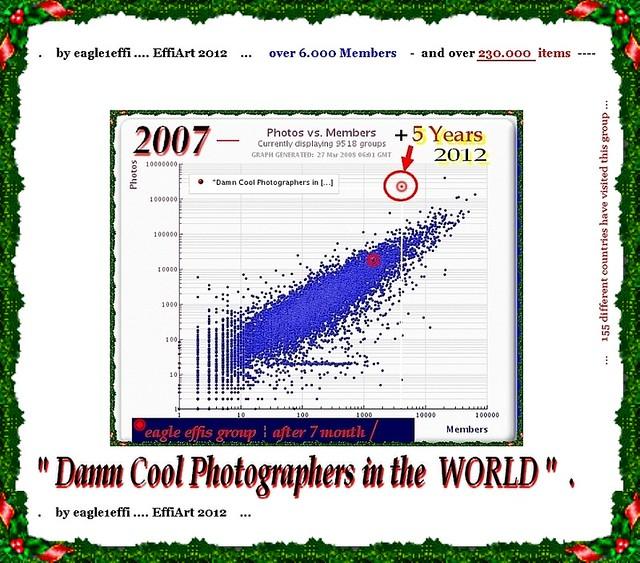 ## stats damncool group