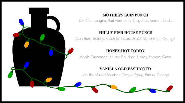 FPG 2nd Annual A Very Boozy Christmas Cocktail List