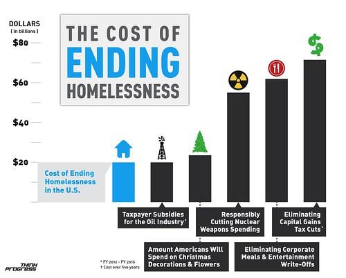 ending-homelessness-17