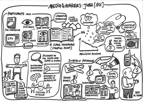 Media & Makers: Juba – Working Group M1 (1)