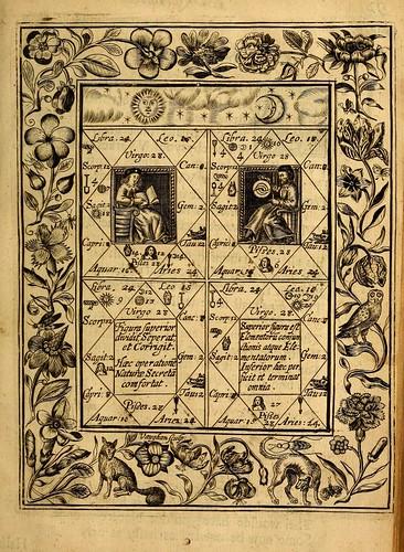 005-Theatrum chemicum britannicum…1652- Elias Ashmole