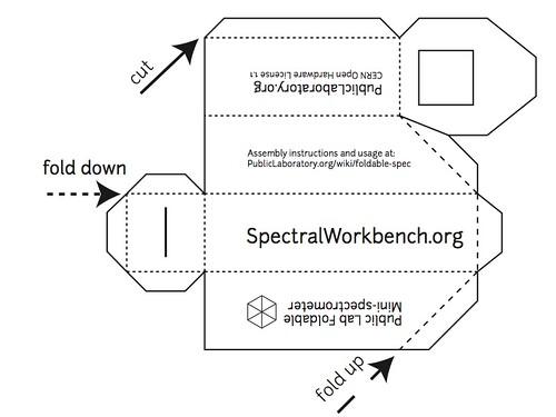 mini-spectrometer assembly