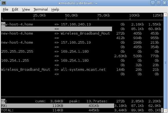 Screenshot of iftop command