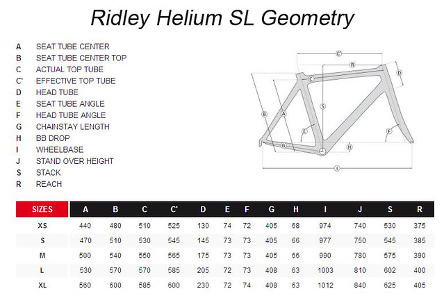 Ridley Helium Sl 01am Frameset Id 10169715 Buy United