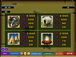 free Western Frontier slot payout