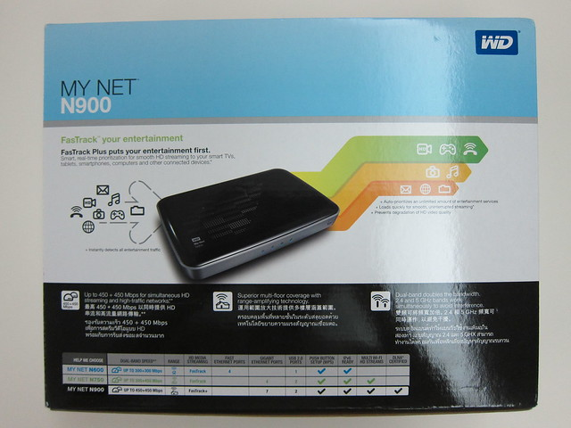 WD My Net N900 Router - Box Back