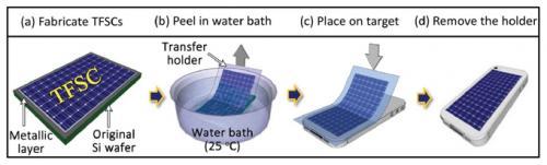 В ходе тестов самоклеющиеся солнечные батареи были успешно закреплены на различных плоских и неровных поверхностях - в том числе на стекле, пластике и бумаге - без потери эффективности