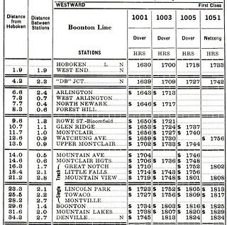 DLW Boonton 1971 Schedule