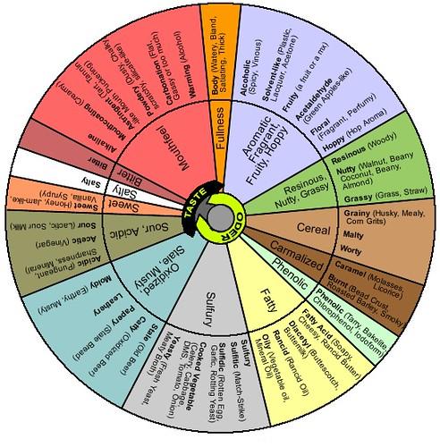 beer-wheel-02