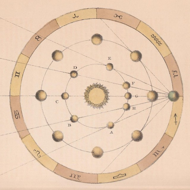 which planets have retrograde motion - photo #33