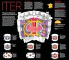 ITER fusion poster