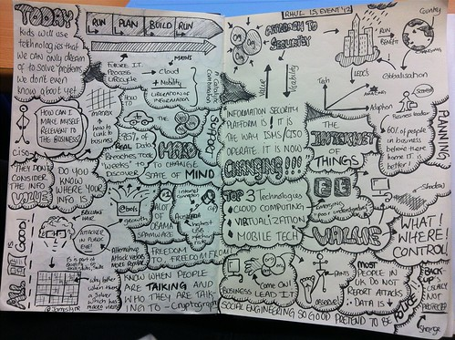 Sketchnotes from Hewlett-Packard 23rd Colloquium on Information Security