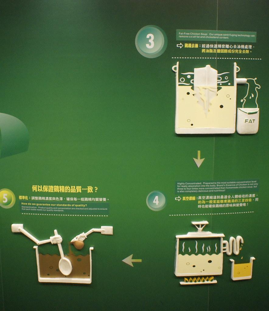 白蘭氏雞精博物館 (7)