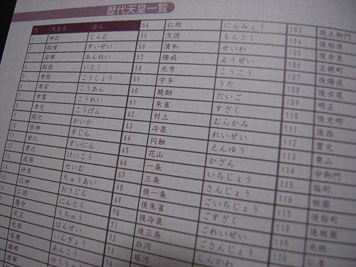 奈良旅手帖2013-08