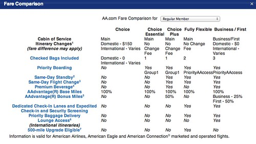 American Airlines options