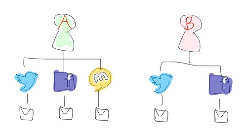 socialmessage003