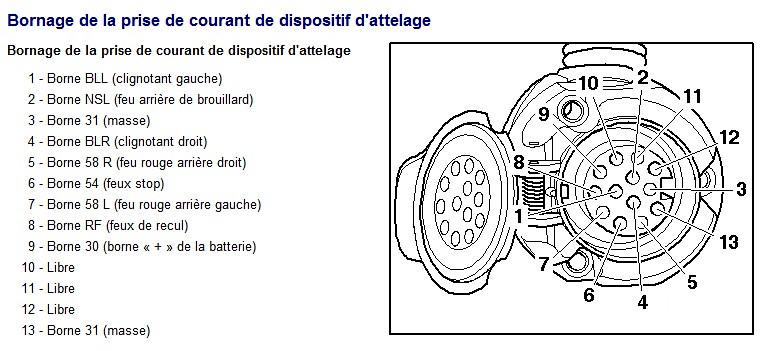 prise attelage 13 broches aluminium