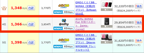 WiMAX 使用料