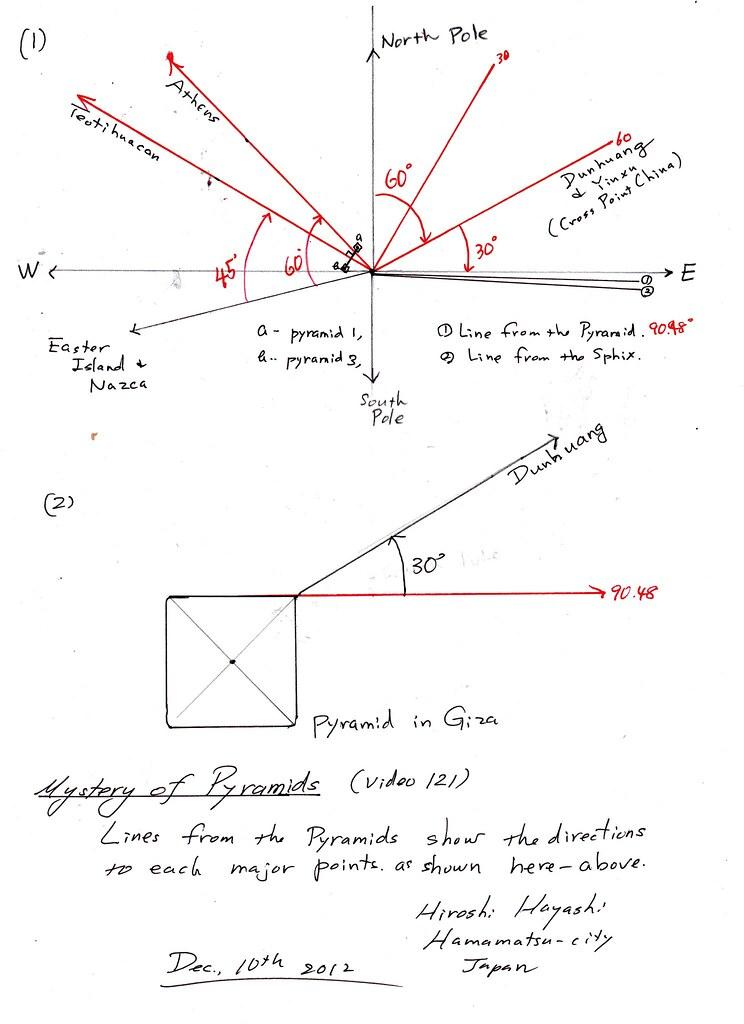 121 ギザのピラミッドの謎と答(mystery of Pyramids in Giza)