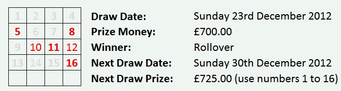 Dock Lottery 23122012.docx