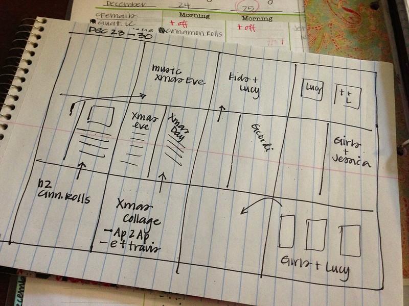 PL planning 2