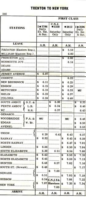 PC NEC 1968 Schedule