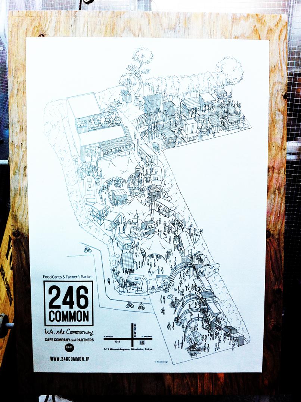 246 common 3