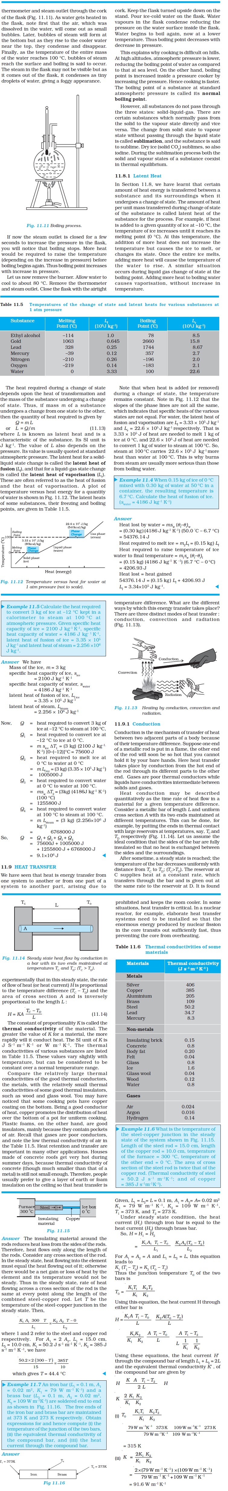 NCERT Class XI Physics Chapter 11 – Thermal Properties of Matter