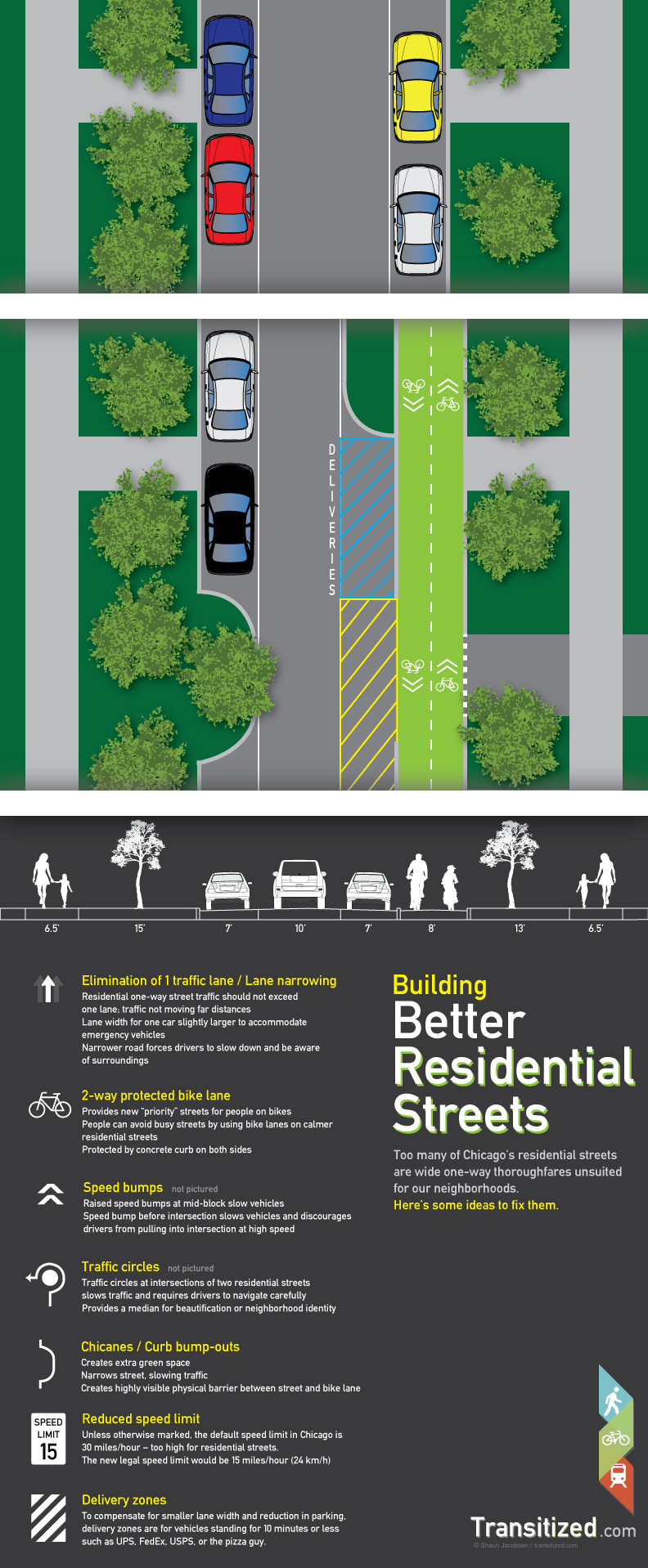 Better Residential Streets