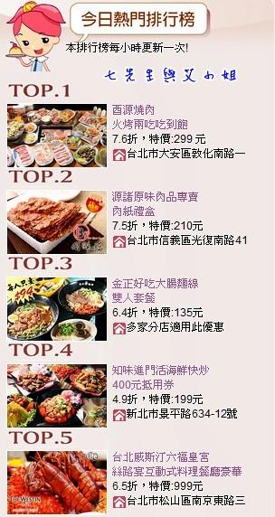 3 熱門排行榜