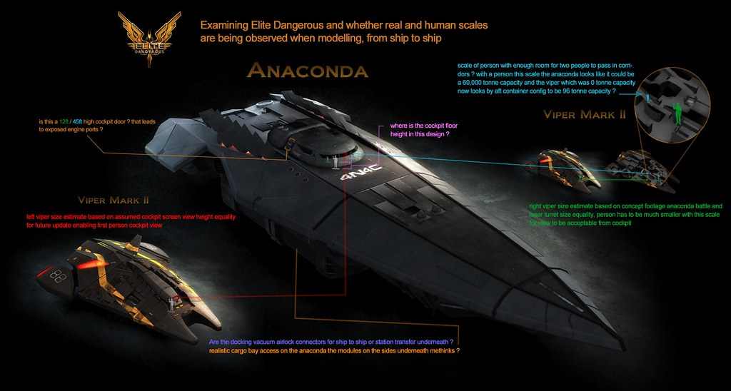 Concept Ships Or Realistic Anaconda And Viper