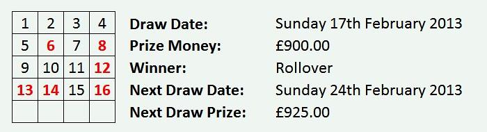 Dock Lottery 17_02_2013