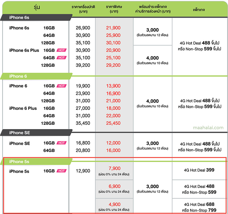 AIS iphone 5s deal
